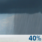 Thursday: A 40 percent chance of showers.  Mostly cloudy, with a high near 51.